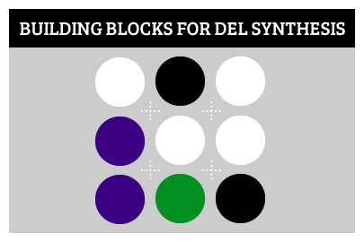 Building Blocks for DEL Synthesis