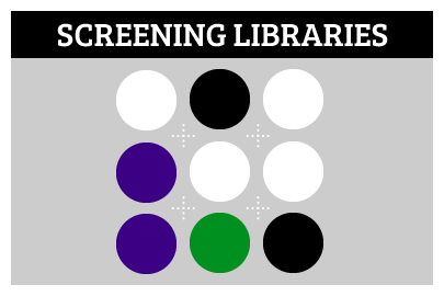 Screening Libraries